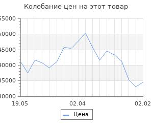 Изменение цены на Кухонный гарнитур 21 ЛОФТ Серый/Рустик натур/Бетон темный/Дуб бунратти 3000х600