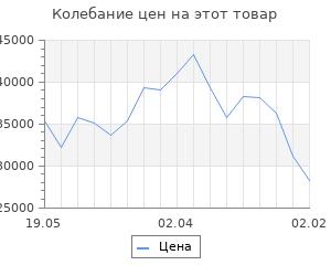 Изменение цены на Кухонный гарнитур 29 ЛОФТ Серый/Рустик натур/Бетон темный/Дуб бунратти 1800х1200