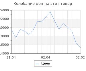 Изменение цены на Кухонный гарнитур 27 ЛОФТ Серый/Рустик натур/Бетон темный/Дуб бунратти 1600х600