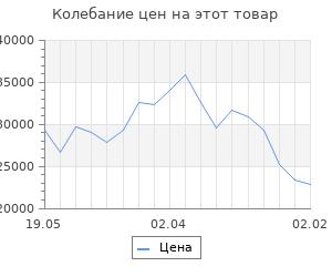 Изменение цены на Кухонный гарнитур 28 ЛОФТ Серый/Рустик натур/Бетон темный/Дуб бунратти 2400х600