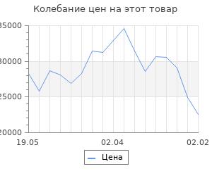 Изменение цены на Кухонный гарнитур 25 ЛОФТ Серый/Рустик натур/Бетон темный/Дуб бунратти 1400х1200
