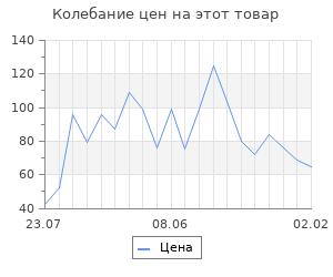 Изменение цены на Топпер «С днём рождения», акрил