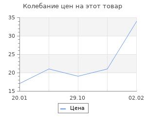 """Изменение цены на Топпер """"14 февраля, ёжики"""", жёлтый, 12.5х7см Дарим Красиво"""