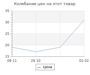 """Изменение цены на Топпер """"С Днем влюленных"""", красный, 12.5х7.5см Дарим Красиво"""