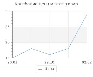 """Изменение цены на Топпер """"С Днем влюленных"""",12.5х7.5см Дарим Красиво"""