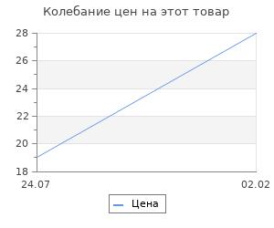 """Изменение цены на Топпер """"Я люблю тебя"""" 12х3 см красный Дарим Красиво"""