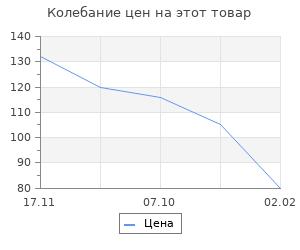 """Изменение цены на Фигурка для поделок и декора """"Шар"""", набор 80 шт., размер 1 шт. 0,5 см, цвет белый"""