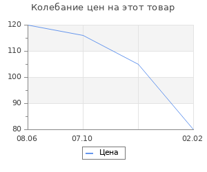 """Изменение цены на Фигурка для поделок и декора """"Шар"""", набор 80 шт., размер 1 шт. 0,5 см, цвет серебро"""