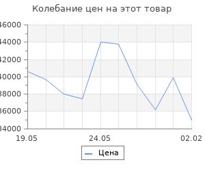 Изменение цены на Кухонный гарнитур Сабрина оптима, 1300 х 2500 мм