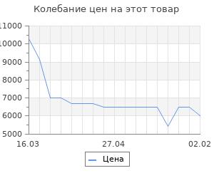 Изменение цены на Электровеник Karcher KB 5, 370 мл, щётка 210 мм, чёрно-жёлтый