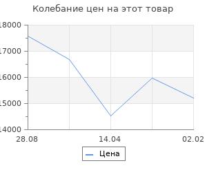 Изменение цены на Кухонный гарнитур София Мини Mix стекло Малина/Сосна белая Loft