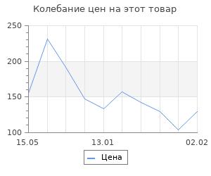 Изменение цены на Топпер на торт «один годик», 16×11 см