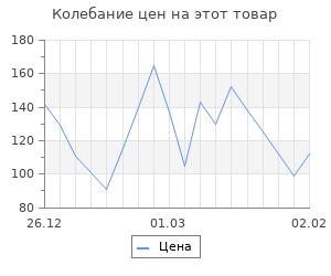 Изменение цены на Топпер на торт «С Днём Рождения», 14×15 см