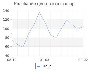 Изменение цены на Топпер на торт «Вдвоем», 13×18 см, цвет чёрный
