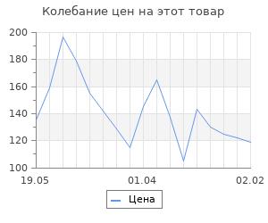 Изменение цены на Топпер на торт «Любовь навсегда», 13×18 см, цвет золото