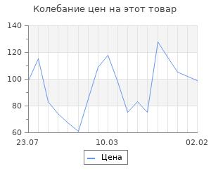 Изменение цены на Топпер на торт, 12×12 см, цвет чёрный