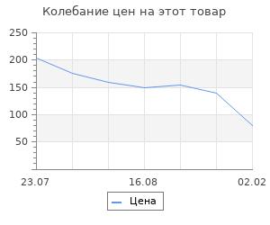 Изменение цены на Заготовка - подвеска, раздельные части «Шар», диаметр собранного: 12 см