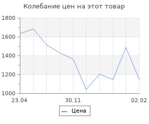 Изменение цены на Штурмовые бригады Красной Армии: Фронтовой спецназ Сталина. Никифоров Н. И.
