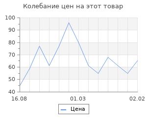 Изменение цены на Топпер «С днём рождения», цвет красно-белый