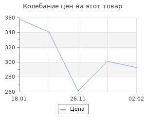 Изменение цены на Воевали на «гробах»! Упадок в танковых войсках. Бешанов В. В.