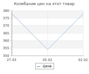 Изменение цены на Генеральская правда 1941 - 1945. Рубцов Ю.