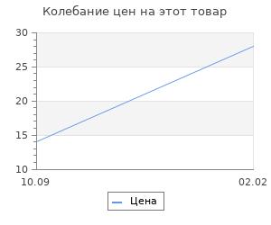 Изменение цены на Украшение для торта «1 годик», малыш, набор шпажки, топпер, цвет жёлтый