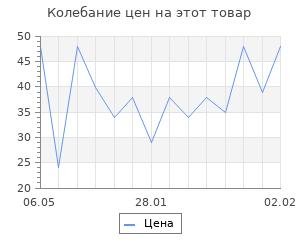 Изменение цены на Украшение для торта «1 годик», малышка, набор: шпажки 2 шт., топпер-гирлянда
