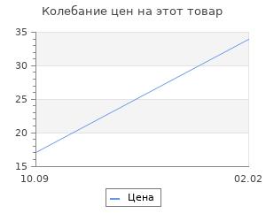 Изменение цены на Украшение для торта «1 годик», малышка, набор: шпажки, топпер, цвет жёлтый