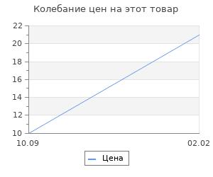 Изменение цены на Топпер «1», набор 6 шт., цвет серебряный