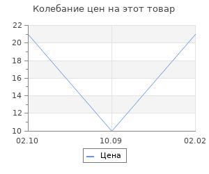 Изменение цены на Топпер «4», набор 6 шт., цвет серебряный