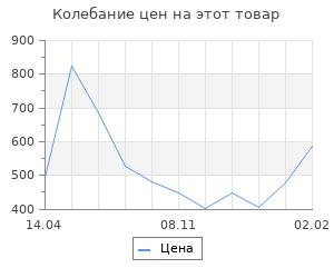 Изменение цены на Шкатулка под роспись под 2 бутылки «Виноделие», дерево, 35 × 19,5 × 10 см