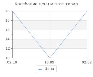 Изменение цены на Топпер «Ананас», цвет серебряный
