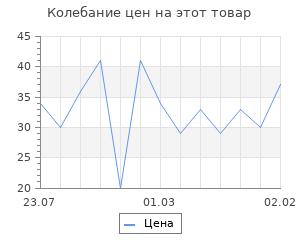 Изменение цены на Основа для творчества и декорирования - бутылочка с пробкой «Шапка мономаха», 8 мл