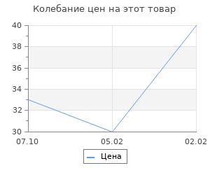 Изменение цены на Основа для творчества и декорирования - бутылочка с пробкой «Мельница», 25 мл