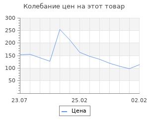"""Изменение цены на Шкатулка для росписи """"Ларь"""""""