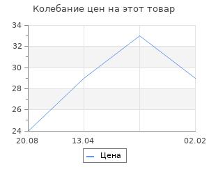 """Изменение цены на Топпер деревянный """"С Днём Рождения"""", оранжевый"""