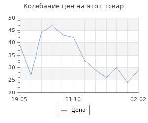 """Изменение цены на Топпер деревянный """"С Днём Рождения, праздничный"""", красный"""