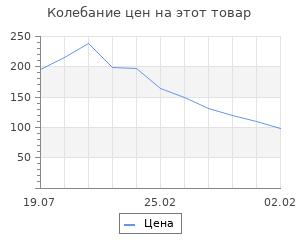 """Изменение цены на Фигурка-раскраска """"Заяц"""", под роспись, 13,5 см"""