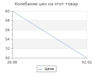 """Изменение цены на Фигурка-раскраска """"Колокол"""", под роспись, 8 см"""