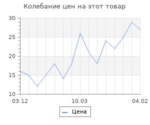 """Изменение цены на Топпер """"Лучший мужчина"""", 120*49 мм"""