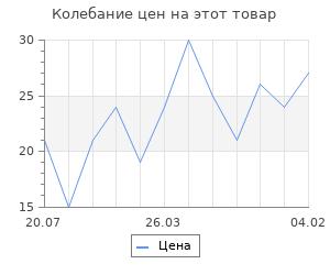 """Изменение цены на Топпер """"Люблю тебя"""", 180*77 мм"""