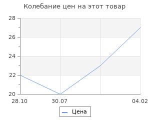 Изменение цены на Топпер «Настоящий мужчина», 140х41 мм