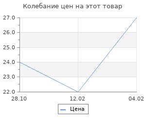 Изменение цены на Топпер «С днём защитника Отечества», 140х104 мм