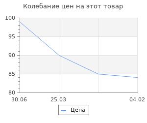 Изменение цены на Гребенная лента 100% вискоза 50гр (0057 св. салат)