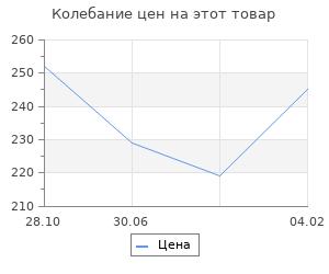 Изменение цены на Гребенная лента 100% тонкая мериносовая шерсть 100гр (1575, стальной)