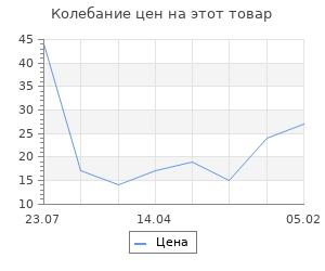 """Изменение цены на Топпер """"Лучшей на свете"""", 15 см"""
