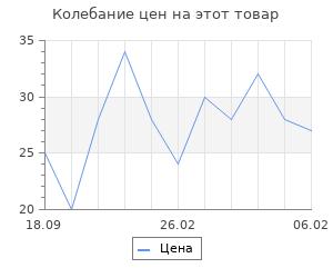 """Изменение цены на Топпер деревянный """"С Днем рождения"""", классика"""