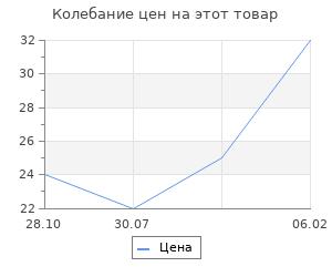 Изменение цены на Топпер «Единорожка», 113х64 мм, розовый