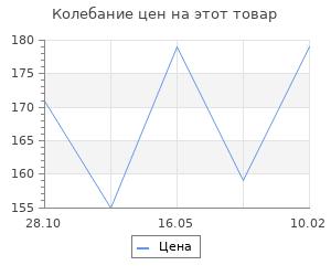 """Изменение цены на Набор барельефов для росписи """"Морские №2"""" 4шт"""