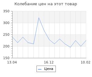 """Изменение цены на Фигура под роспись """"Цветок №3"""" 15х14см, с подвесом"""